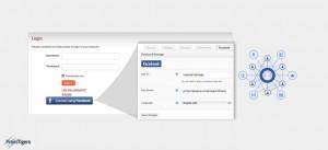 Facebook Login API Integration in your Website
